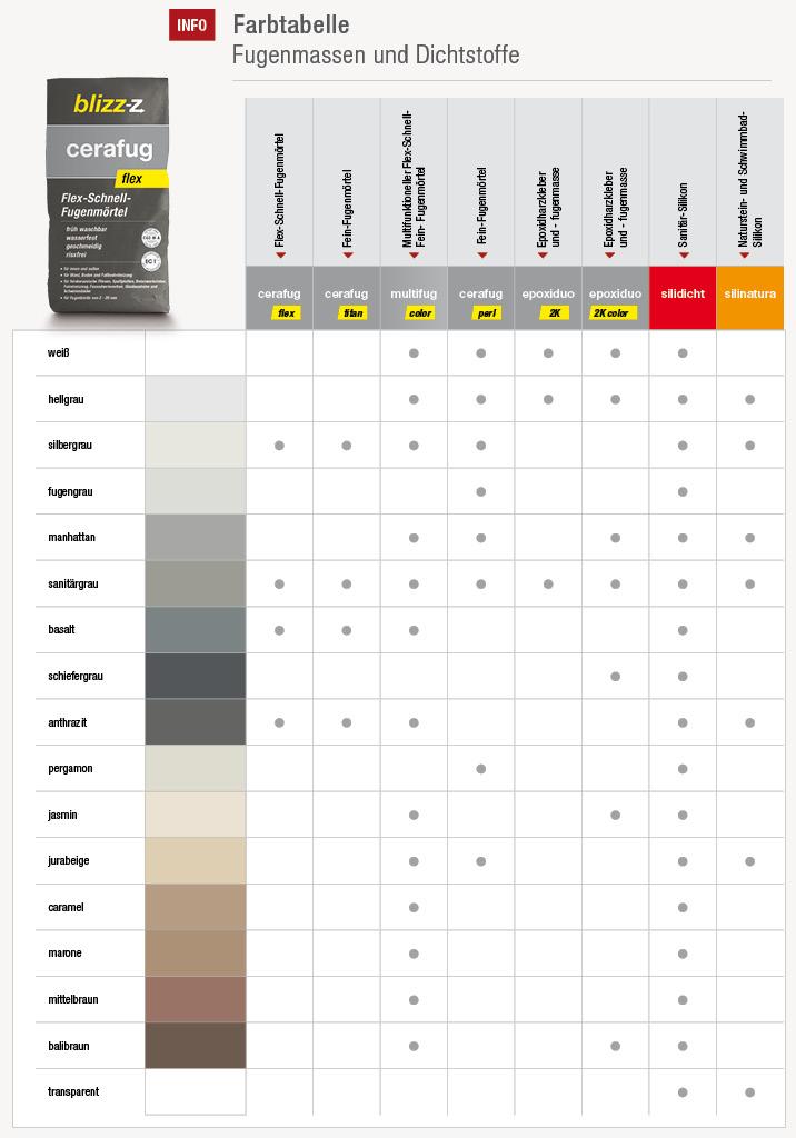 Farbtabelle für Fugenmassen und Dichtstoffe